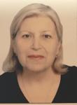 Вартанян Наталья Вагинаковна