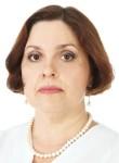 Сандомирская Ольга Владимировна