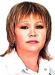 Михайличенко Виктория Викторовна