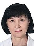 Зубко Галина Андреева