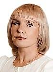 Косникова Оксана Викторовна